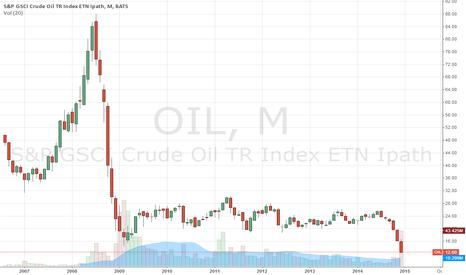 OIL: Niggaaaaaa!!