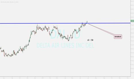 DAL: DELTA AIR LINES ...breakout