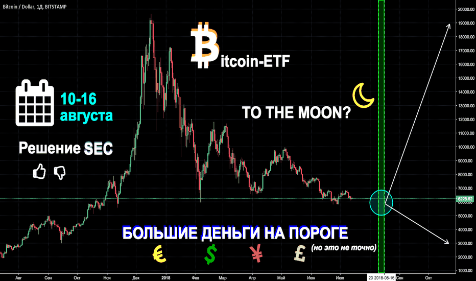 BTCUSD: Bitcoin-ETF. Крипторынок на пороге глобальных изменений.