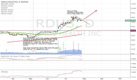 RDUS: Buy RDUS on flag breakout