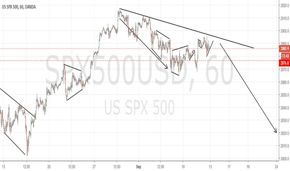 SPX500USD: SP500 short
