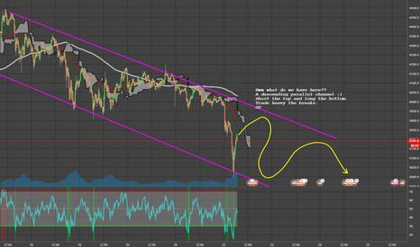 BTCUSD: BTC descending parallel channel