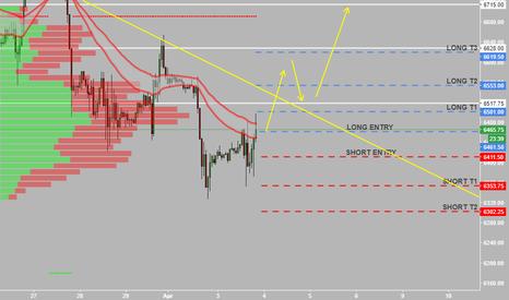 NQ1!: $nq_f #NQ_F Analysis for 4/3 week.