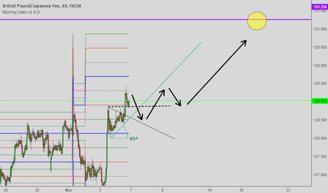 GBPJPY: Good trade there!