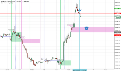 GBPUSD: Bit of fun, lets see if it hits the bin