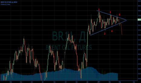 BR1!: Нефть на готове