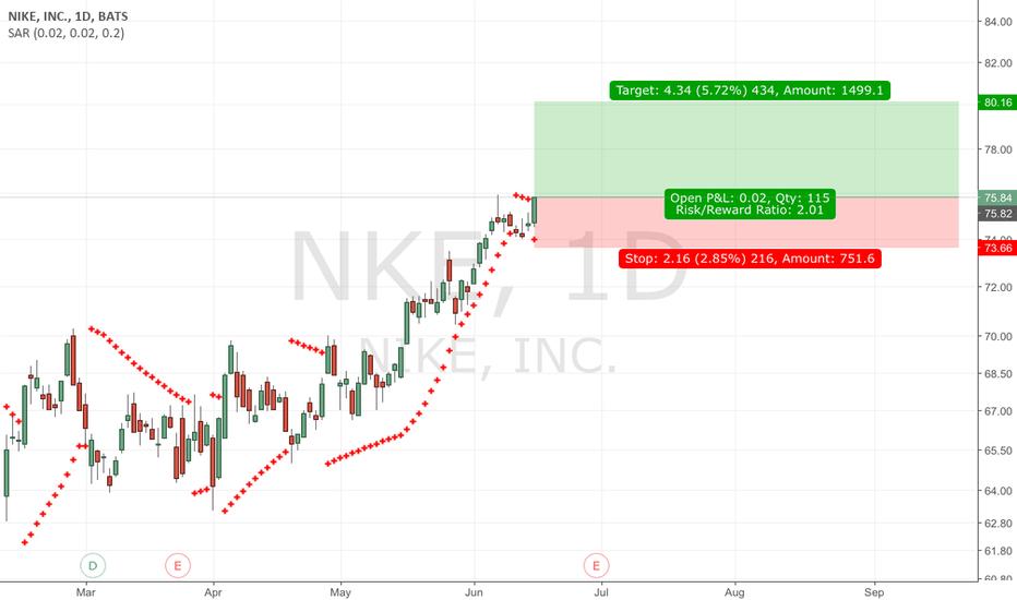 NKE: Long NIKE