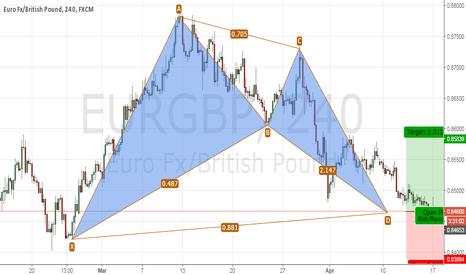 EURGBP: Bat Pattern on EUGBP H4