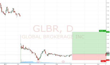 GLBR: Global Brokerage / FXCM