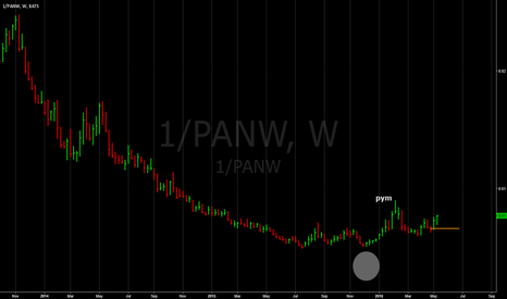 1/PANW: if it is not clear within a few seconds