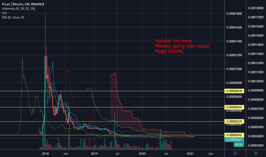 bitcoin kainų rinkos dangtelis btc majamis