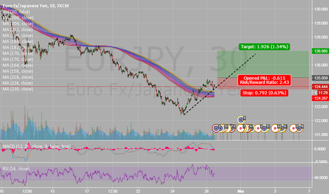 EURJPY: Forex Market Analysis & Trading Tips EURJPY Long!