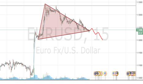 EURUSD: TRADE IDEA , SHORT IN1.1200!