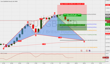 EURGBP: EUGBP 60m : Cypher in the make ...