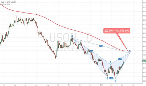 USOIL: Strong bullish momentum in oil market