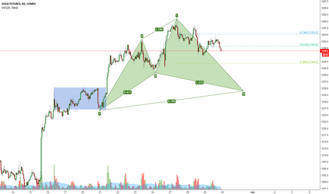 GC1!: On watch a possible cypher pattern..long way to go yet