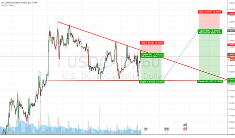 USDCAD: SHORT for USDCAD and Future Trade