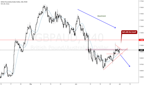 GBPAUD: GBPAUD : Triangle , for decision up or down