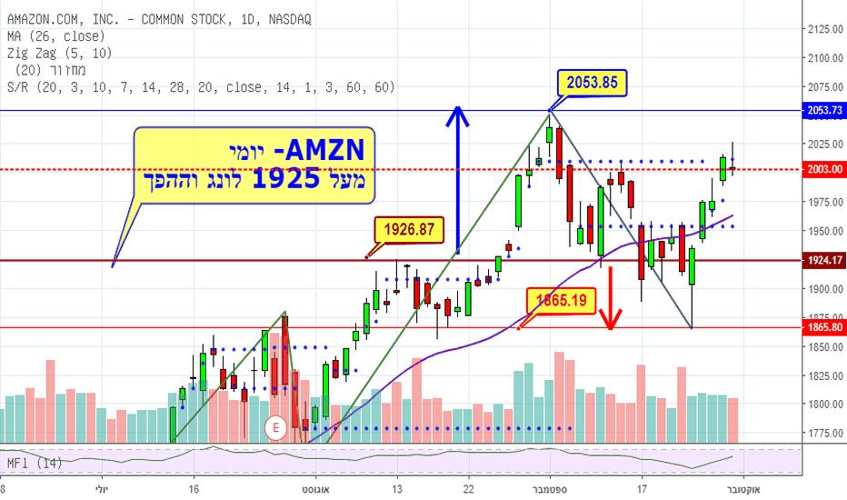 AMZN: AMZN מעל 1925 לונג וההפך