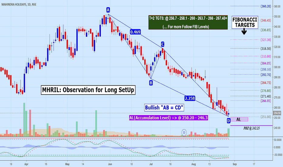 MHRIL: MHRIL: Observation for Long SetUp