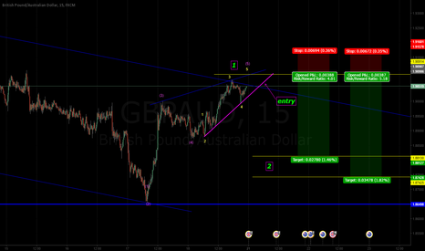 GBPAUD: I see the end of 1