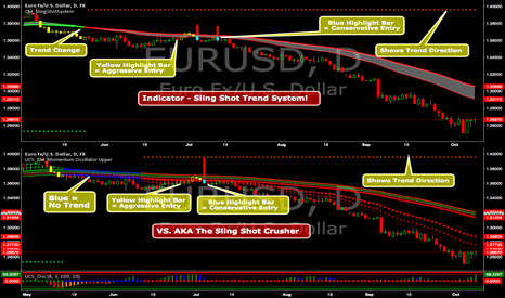 EURUSD: Sling Shot System Vs. AKA The Sling Shot Crusher!!  2nd Post