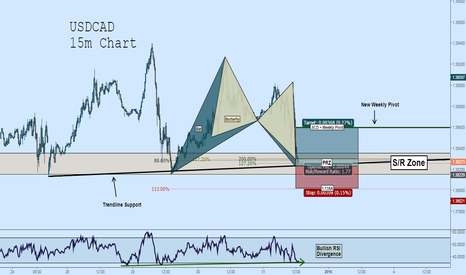 USDCAD: Long USDCAD: Bat + Butterfly + S/R + Trendline + Pivot