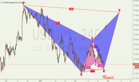 USDJPY: Idle more