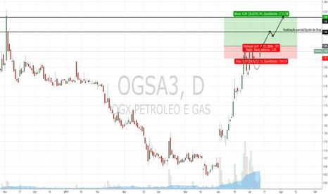 OGSA3: OGSA3