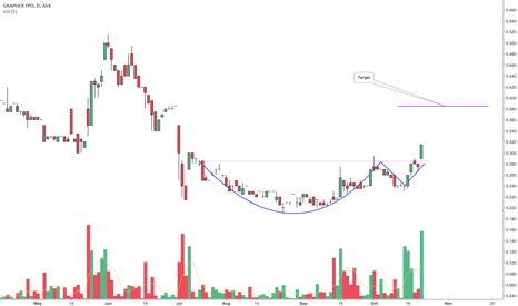 GPX: GPX Cup and Handle