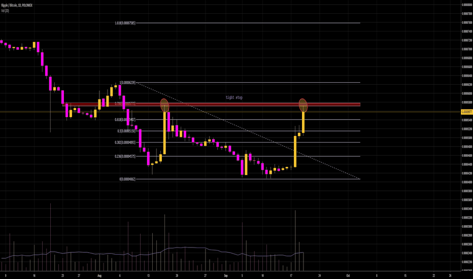 XRPBTC: asks hit... hoping for a double bottom