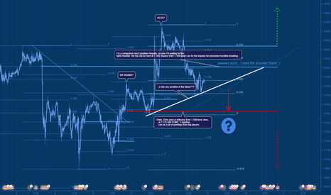 EURUSD: Before FOMC´s