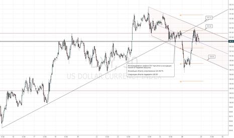 DXY: Торгуем индекс доллара США накануне публикации ВВП за 3 квартал