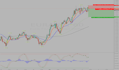 EURAUD: Going against the longer term trend