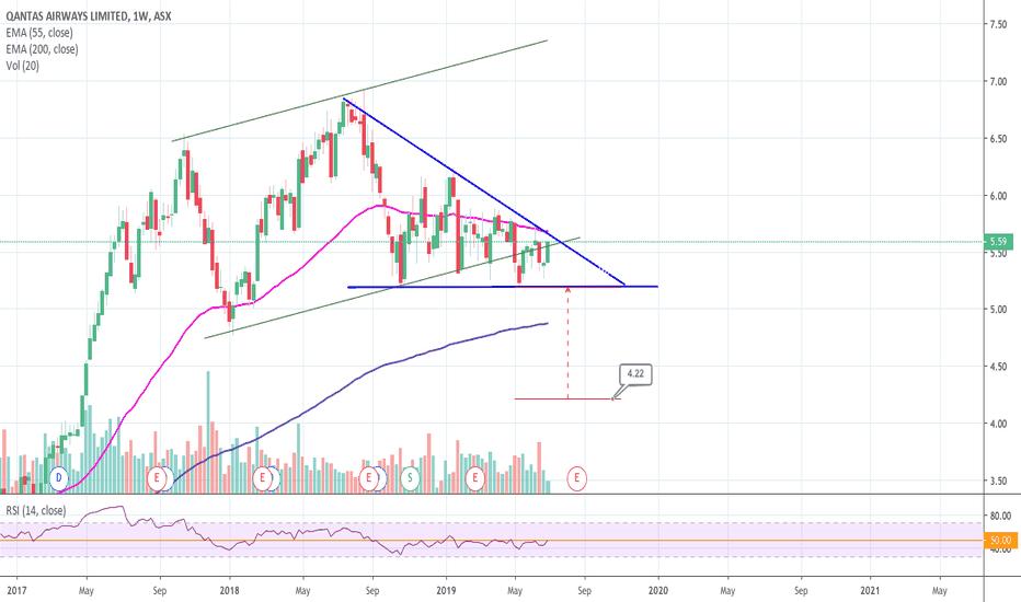 Qan Stock Price And Chart Asx Qan Tradingview