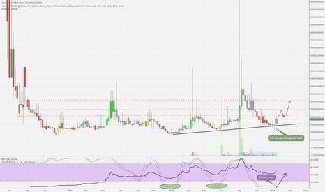 CUREBTC: CUREBTC - research coin pump(s)