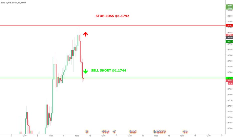 EURUSD:  Trade with >70%: SHORT @ 1,1744 stop-loss 1,1792