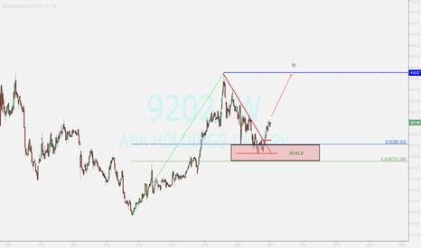 9202: ana holdings ...buy