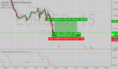 EURUSD: USD/JPY long