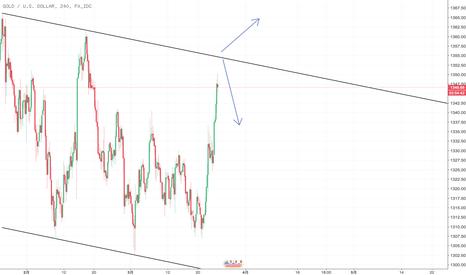 XAUUSD: 观察黄金继续上涨,关注下降通道阻力