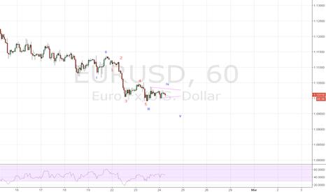 EURUSD: More to the dowside ?