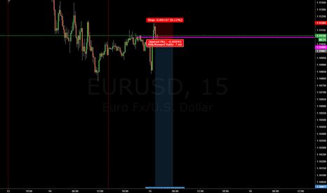 EURUSD: short