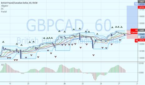 GBPCAD: GBPCAD: толчковая модель на покупку