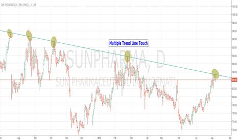 SUNPHARMA: Sun Pharma at Crucial level