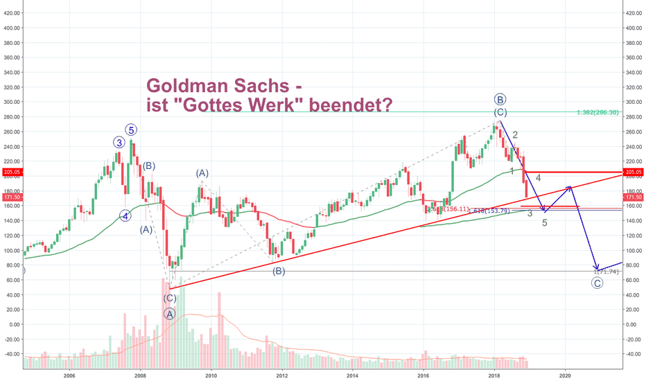 """GS: Goldman Sachs - ist """"Gottes Werk"""" beendet"""