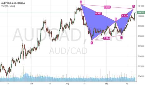 AUDCAD: I think this bearish gartley pattern