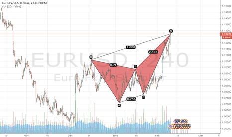 EURUSD: Bearish butterfly pattern
