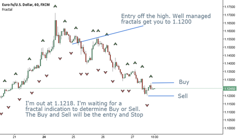 EURUSD: Guided by the Fractal