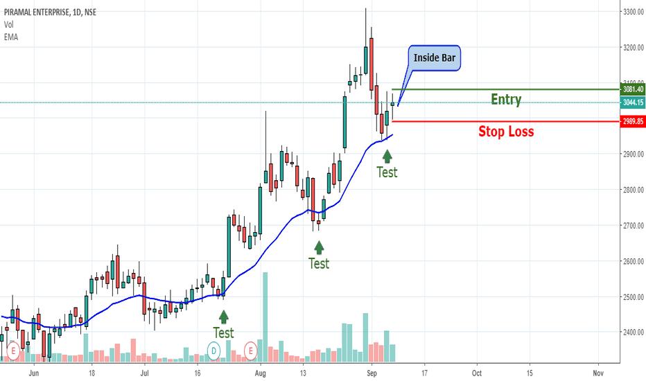 PEL: PEL Looking Good For Swing Trading