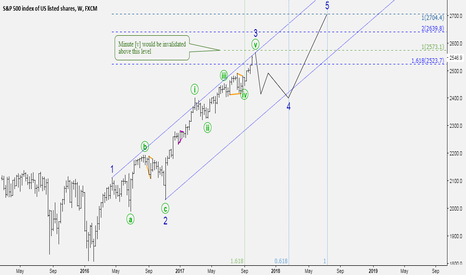 SPX500: Changing...